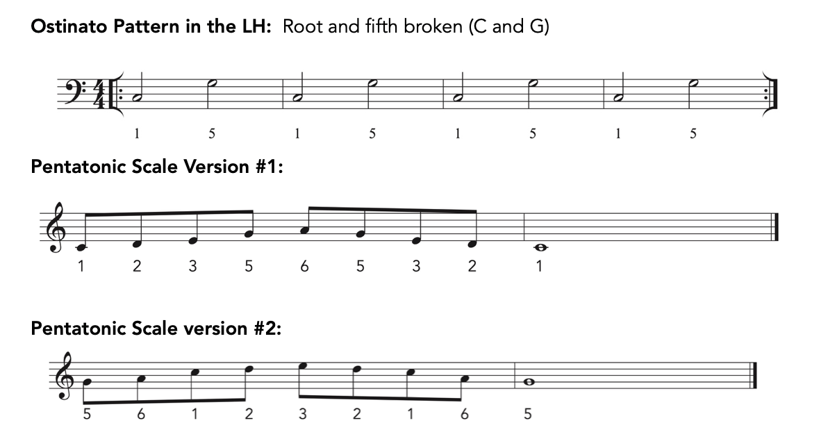 Music notation of the pentatonic scale.