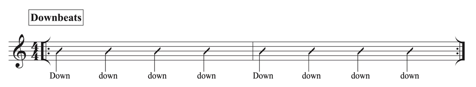 four downbeats in a musical measure