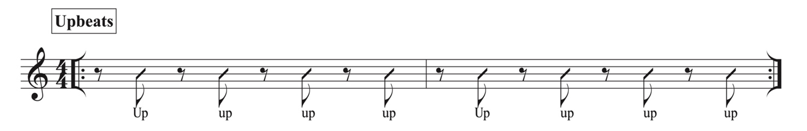 eighth notes clapped on the upbeats in a musical bar
