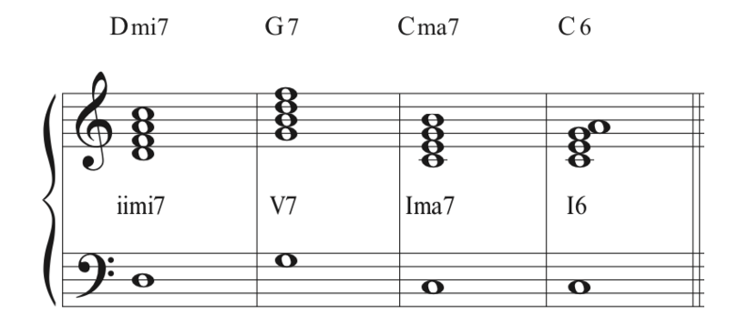 The 2-5-1 progression in major written in music notation.