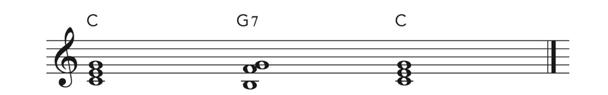 The perfect cadence written in standard music notation