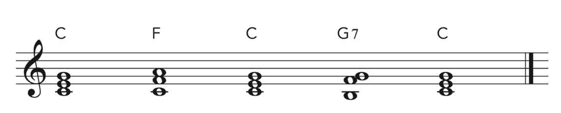Common chord progression in music notation.