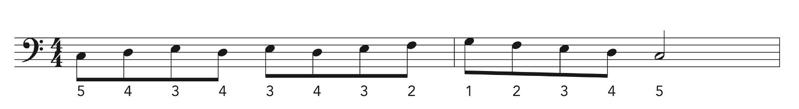 Five finger piano exercise written in music notation