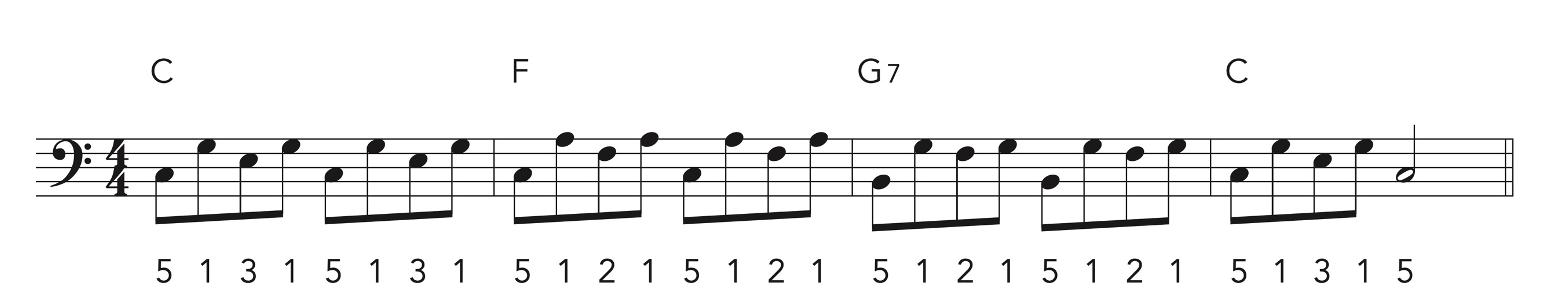 Alberti bass left hand piano music written in notation
