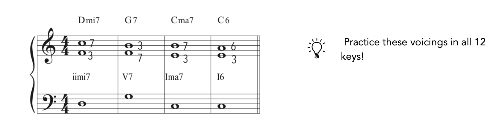 easy jazz piano voicings in music notation